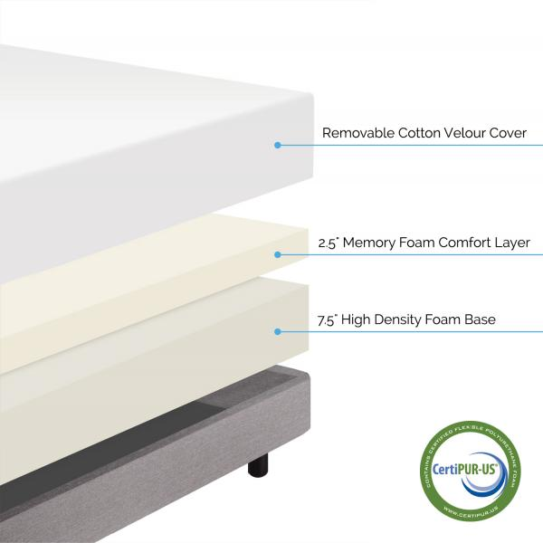 10 Inch Memory Foam Mattress By Lucid 174 Linenspa
