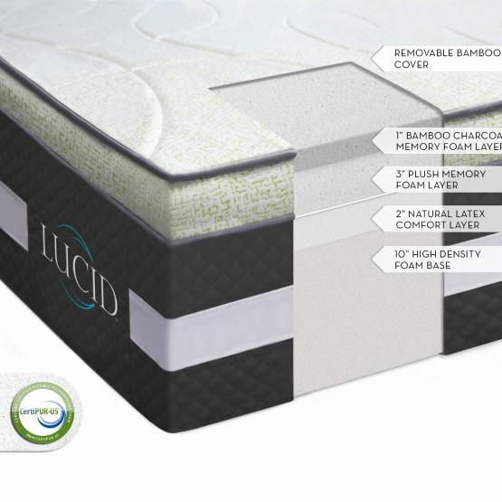 16 Natural Latex And Memory Foam Mattress By Lucid Linenspa