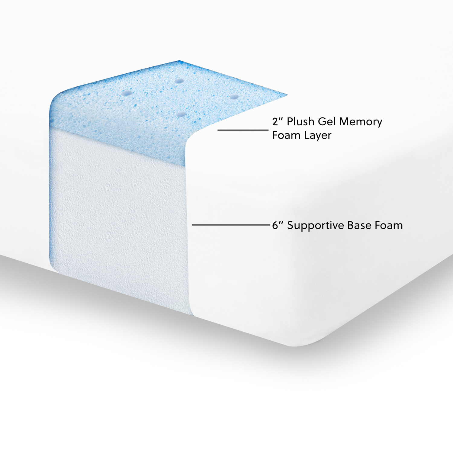 Luxury Gel Memory Foam Mattress Linenspa